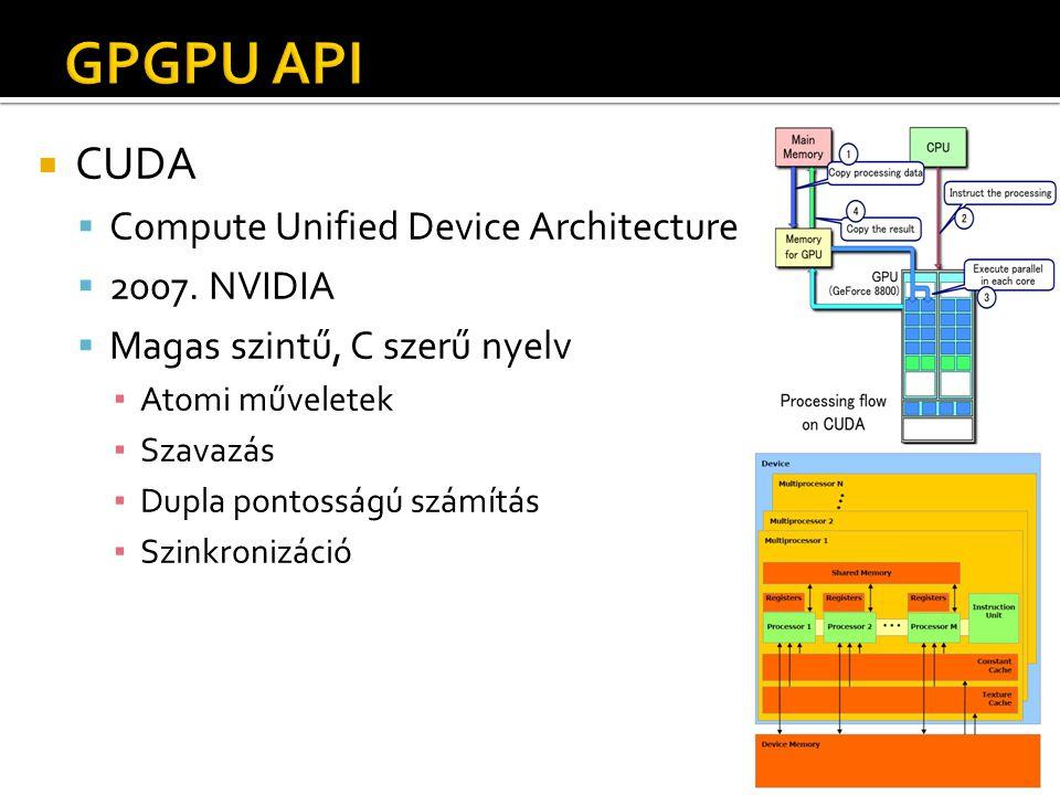 CUDA  Compute Unified Device Architecture  2007.