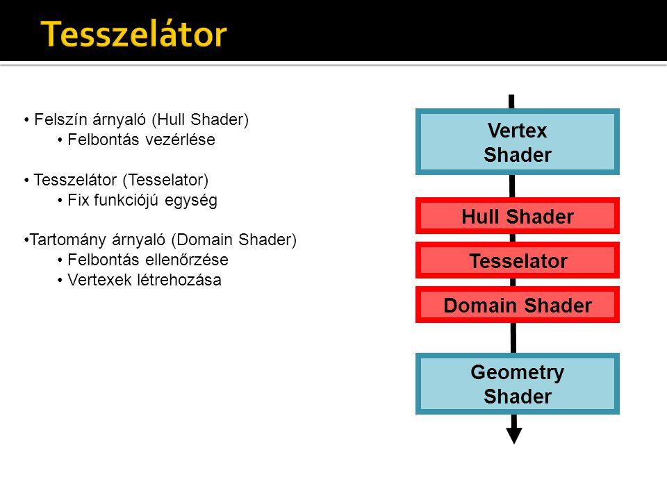 Vertex Shader Geometry Shader Hull Shader Domain Shader Tesselator Felszín árnyaló (Hull Shader) Felbontás vezérlése Tesszelátor (Tesselator) Fix funkciójú egység Tartomány árnyaló (Domain Shader) Felbontás ellenőrzése Vertexek létrehozása