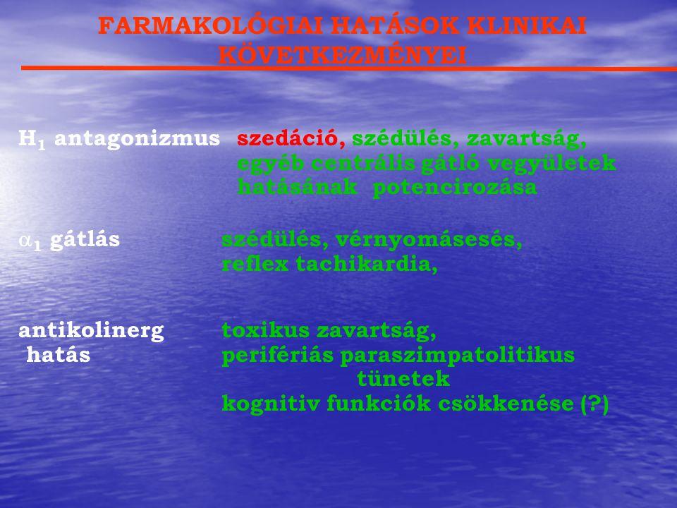 FARMAKOLÓGIAI HATÁSOK KLINIKAI KÖVETKEZMÉNYEI H 1 antagonizmus szedáció, szédülés, zavartság, egyéb centrális gátló vegyületek hatásának potencirozása
