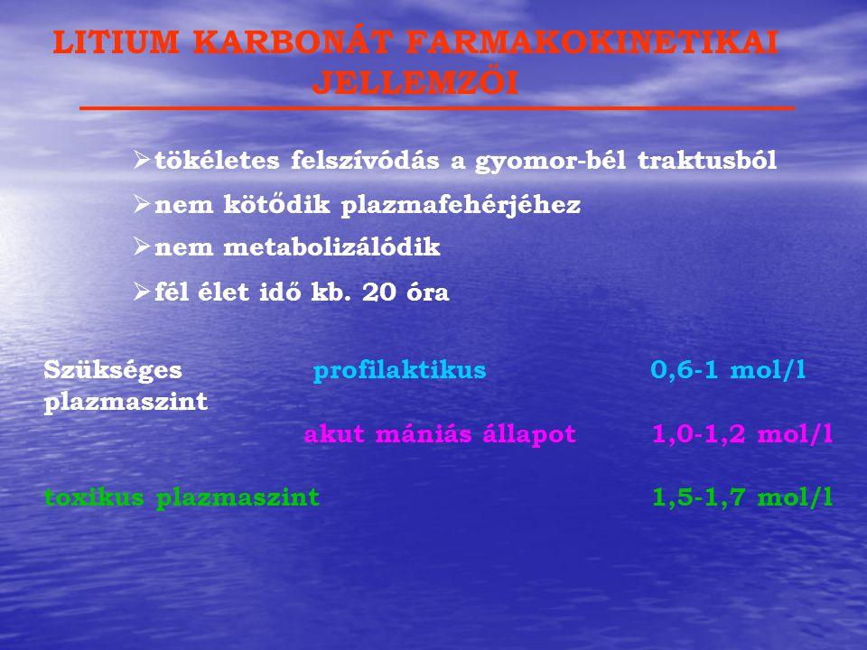 LITIUM KARBONÁT FARMAKOKINETIKAI JELLEMZŐI Szükséges profilaktikus 0,6-1 mol/l plazmaszint akut mániás állapot1,0-1,2 mol/l toxikus plazmaszint1,5-1,7