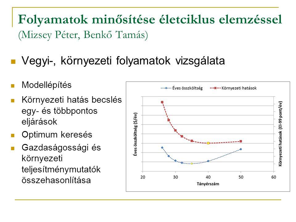 Folyamatok minősítése életciklus elemzéssel (Mizsey Péter, Benkő Tamás) Vegyi-, környezeti folyamatok vizsgálata Modellépítés Környezeti hatás becslés egy- és többpontos eljárások Optimum keresés Gazdaságossági és környezeti teljesítménymutatók összehasonlítása