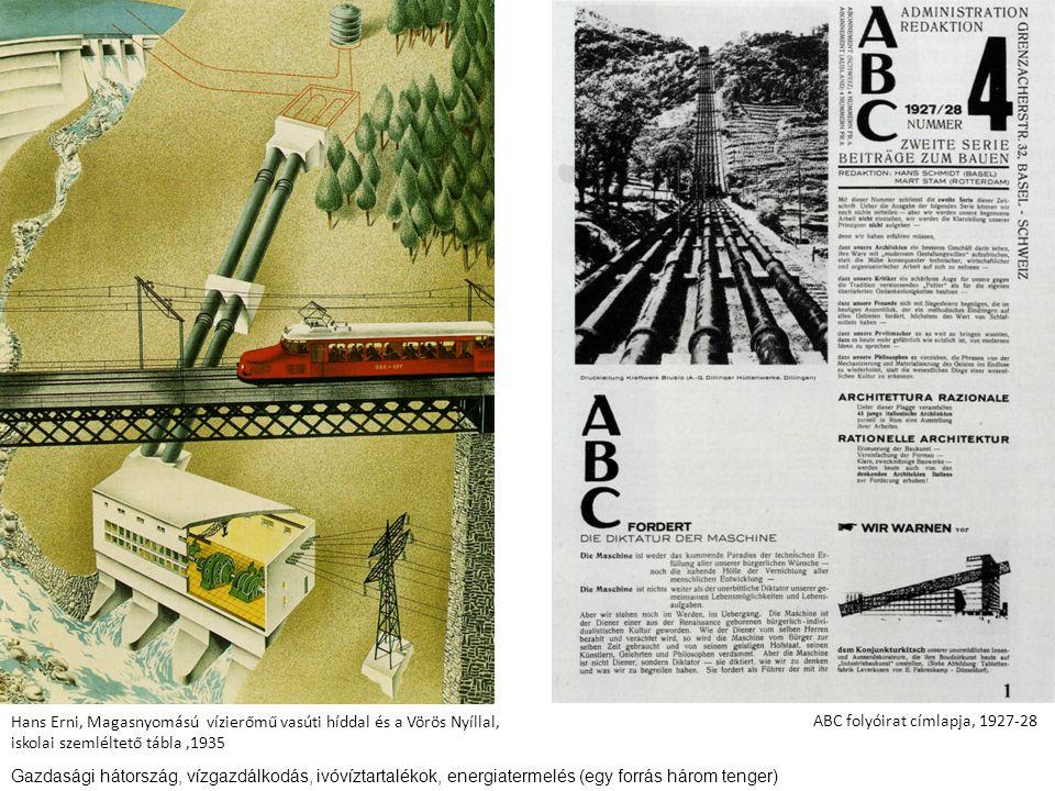 Hans Erni, Magasnyomású vízierőmű vasúti híddal és a Vörös Nyíllal, iskolai szemléltető tábla,1935 ABC folyóirat címlapja, 1927-28 Gazdasági hátország, vízgazdálkodás, ivóvíztartalékok, energiatermelés (egy forrás három tenger)