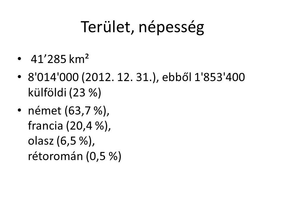 Terület, népesség 41'285 km² 8 014 000 (2012.12.