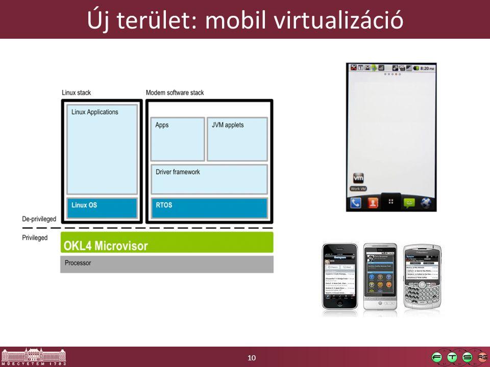 Új terület: mobil virtualizáció 10