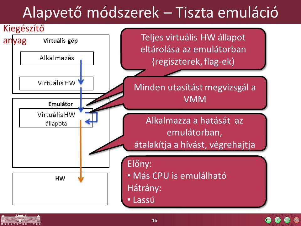 Alapvető módszerek – Tiszta emuláció HW Emulátor Virtuális gép Virtuális HW Alkalmazás Virtuális HW állapota Előny: Más CPU is emulálható Hátrány: Lassú Előny: Más CPU is emulálható Hátrány: Lassú Teljes virtuális HW állapot eltárolása az emulátorban (regiszterek, flag-ek) Teljes virtuális HW állapot eltárolása az emulátorban (regiszterek, flag-ek) Minden utasítást megvizsgál a VMM Alkalmazza a hatását az emulátorban, átalakítja a hívást, végrehajtja Alkalmazza a hatását az emulátorban, átalakítja a hívást, végrehajtja 16 Kiegészítő anyag