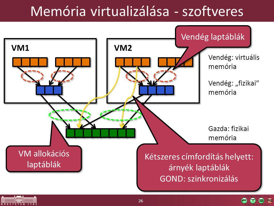 """Memória virtualizálása - szoftveres VM1VM2 Vendég: virtuális memória Vendég: """"fizikai memória Gazda: fizikai memória Vendég laptáblák VM allokációs laptáblák Kétszeres címfordítás helyett: árnyék laptáblák GOND: szinkronizálás Kétszeres címfordítás helyett: árnyék laptáblák GOND: szinkronizálás 26"""