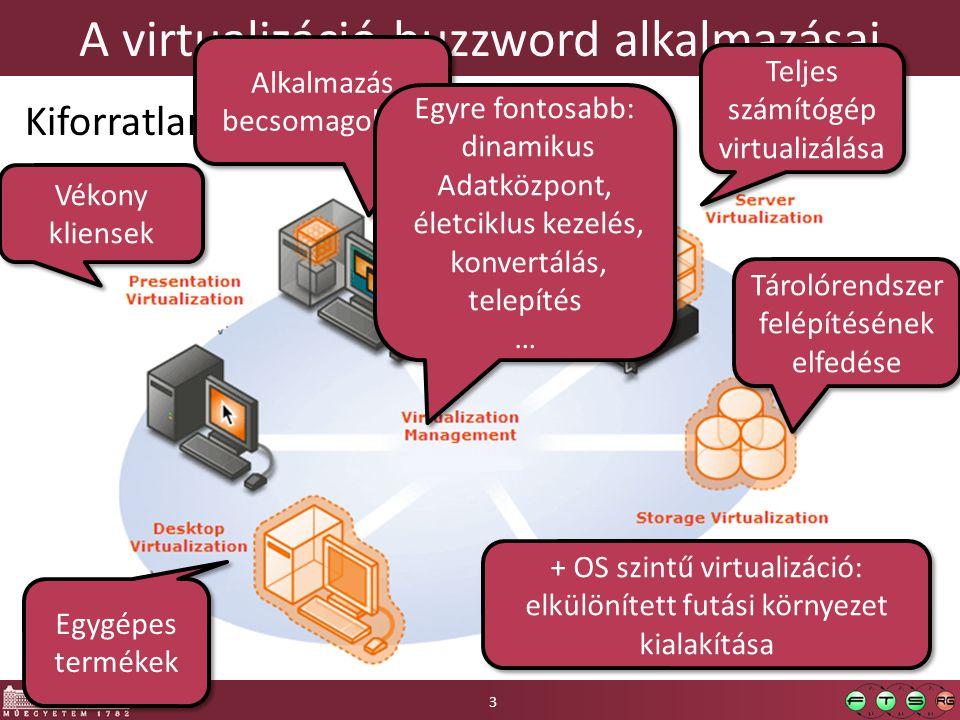 A virtualizáció buzzword alkalmazásai Kiforratlan terminológia.