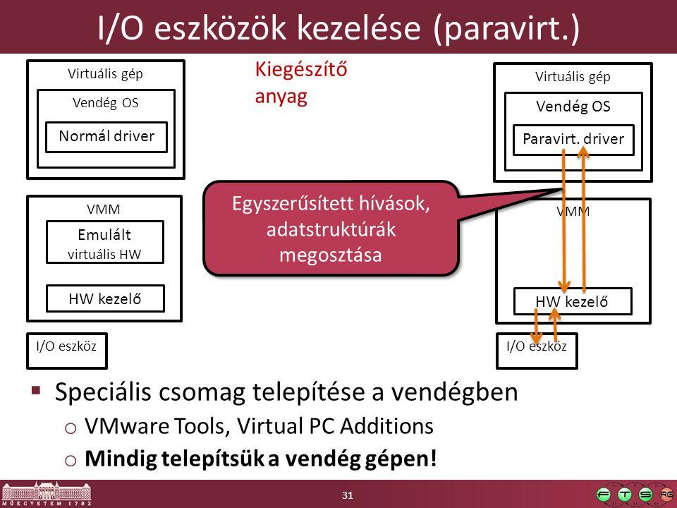 I/O eszközök kezelése (paravirt.)  Speciális csomag telepítése a vendégben o VMware Tools, Virtual PC Additions o Mindig telepítsük a vendég gépen.