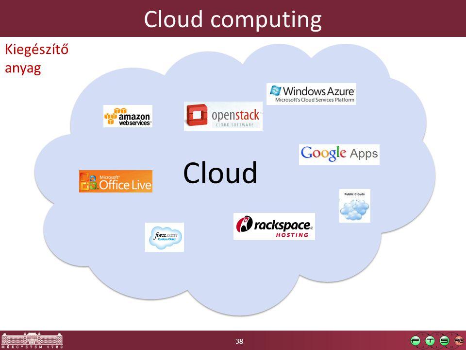 Cloud computing 38 Cloud Kiegészítő anyag