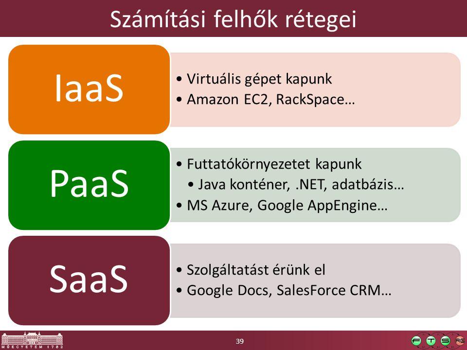 Számítási felhők rétegei Virtuális gépet kapunk Amazon EC2, RackSpace… IaaS Futtatókörnyezetet kapunk Java konténer,.NET, adatbázis… MS Azure, Google AppEngine… PaaS Szolgáltatást érünk el Google Docs, SalesForce CRM… SaaS 39