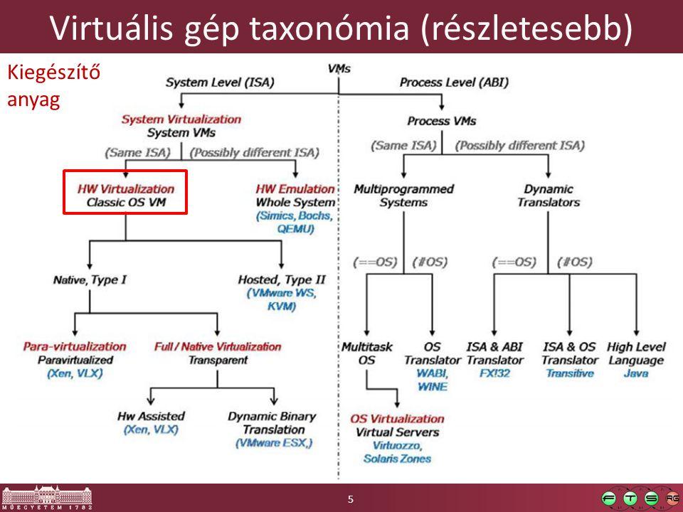 Virtuális gép taxonómia (részletesebb) 5 Kiegészítő anyag