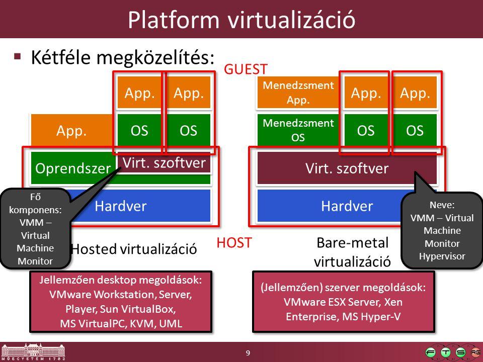 Platform virtualizáció  Kétféle megközelítés: Hardver Oprendszer Virt.
