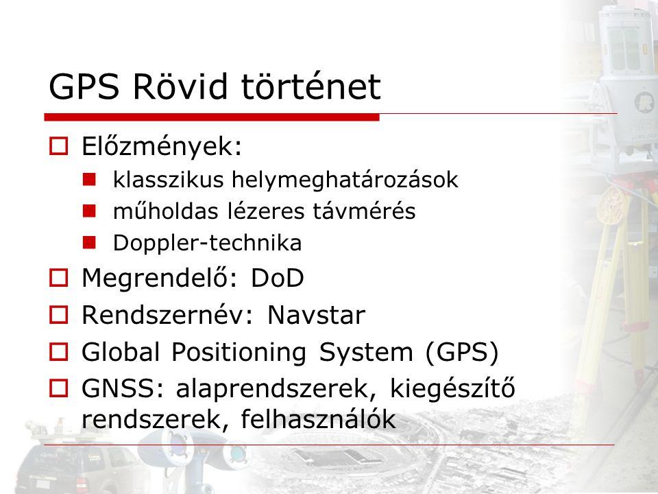 Konkurrenciák  GLONASS hasonló rendszer H=19100 km i=64.8° T=11h 15m 3 × 8 műhold 2 jeltípus, műholdanként más frekvencia  Galileo 27+3 műhold H=23600 km i=56° T=14h 10 különböző jel 4 frekvencián