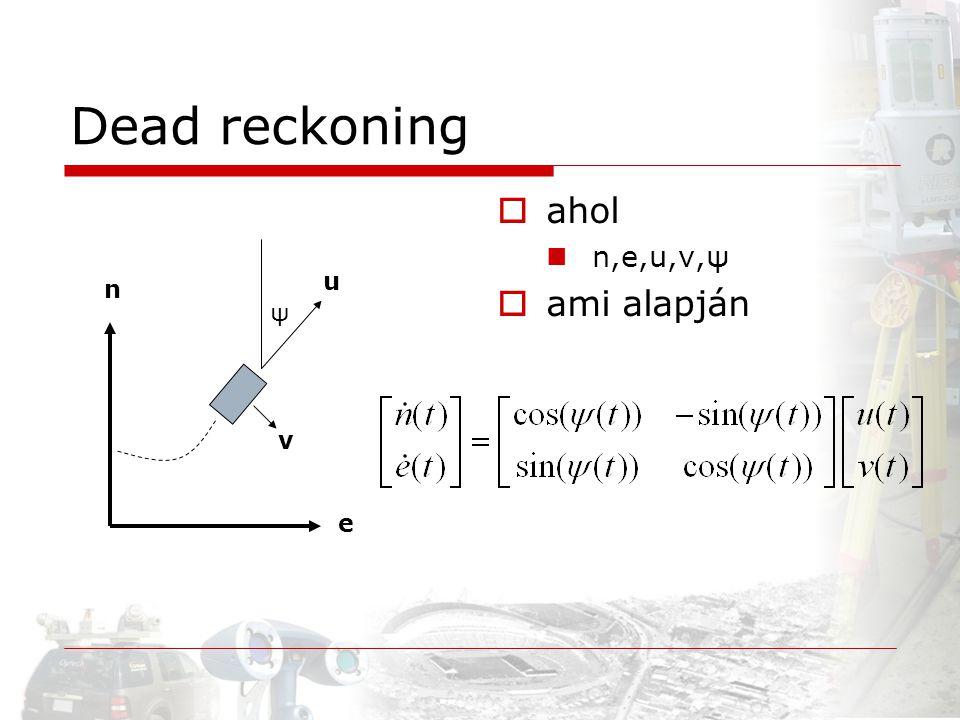 Lézersugár széttartása (divergencia) és a footprint mérete  1 mm-es sugár, 0.25 mrad széttartása: 25 cm-es footprint 1000 m-ről és 50 cm-es 2000 m-ről A - Footprint területe, D - lézer sugár mérete (kibocsátás), R – távolság, γ – lézersugár széttartása  Lézersugárzó optikájának állításával befolyásolható  Tipikus széttartás értékek: 0.25 – 5 mrad