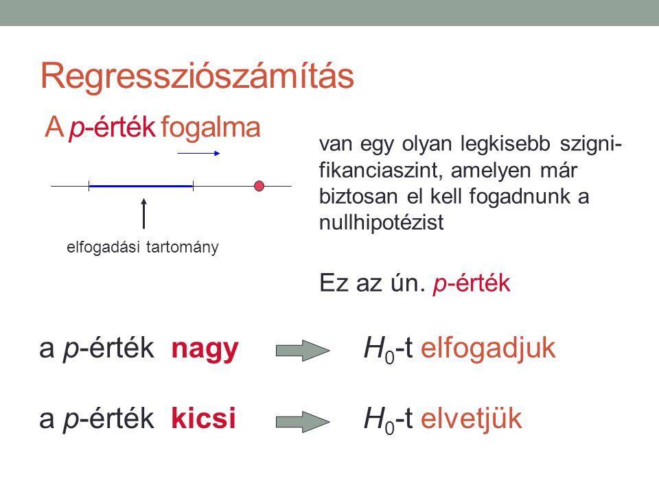 Regressziószámítás A p-érték fogalma van egy olyan legkisebb szigni- fikanciaszint, amelyen már biztosan el kell fogadnunk a nullhipotézist elfogadási
