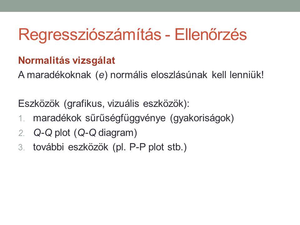 Regressziószámítás - Ellenőrzés Normalitás vizsgálat A maradékoknak (e) normális eloszlásúnak kell lenniük! Eszközök (grafikus, vizuális eszközök): 1.