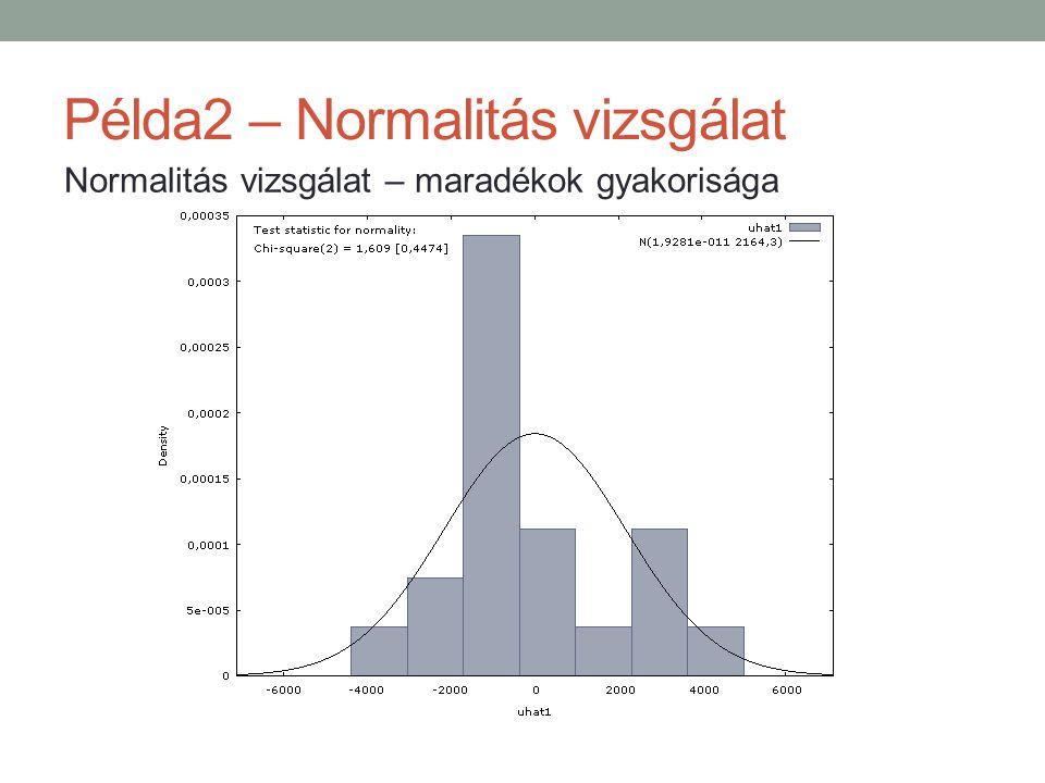 Példa2 – Normalitás vizsgálat Normalitás vizsgálat – maradékok gyakorisága