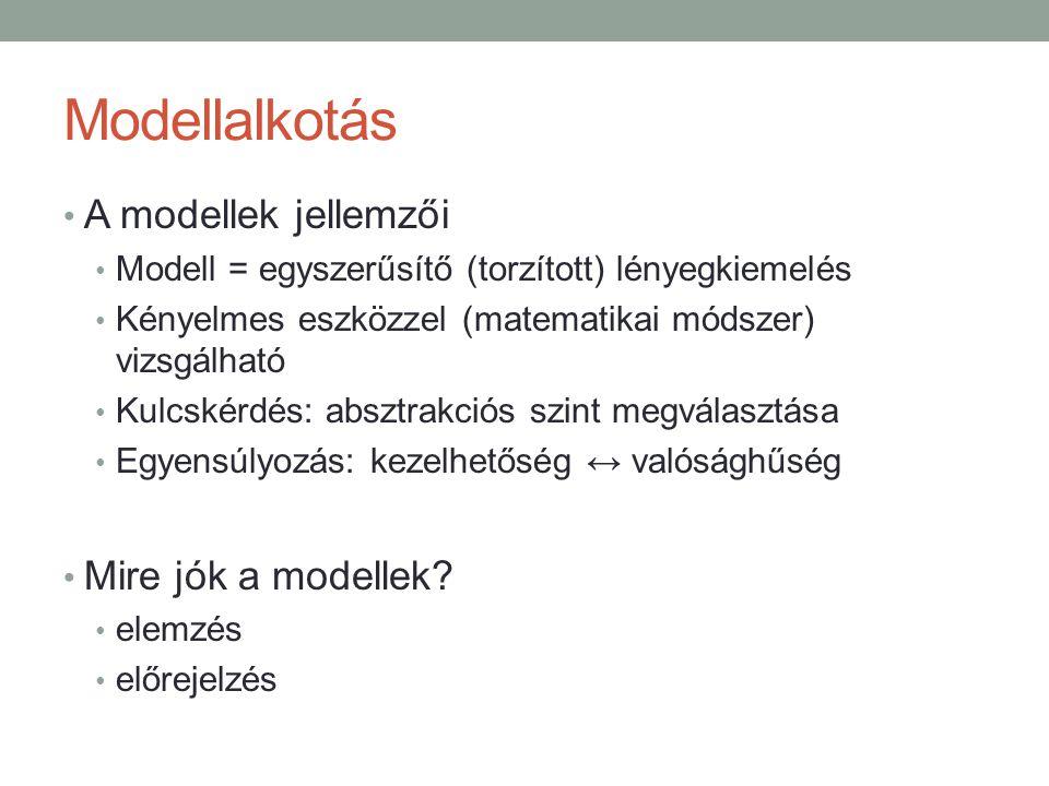 Modellalkotás A modellek jellemzői Modell = egyszerűsítő (torzított) lényegkiemelés Kényelmes eszközzel (matematikai módszer) vizsgálható Kulcskérdés: