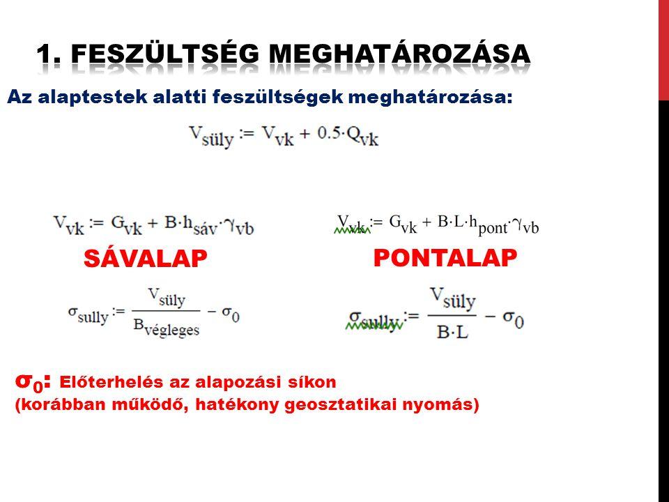 Az alaptestek alatti feszültségek meghatározása: σ 0 : Előterhelés az alapozási síkon (korábban működő, hatékony geosztatikai nyomás) SÁVALAP PONTALAP