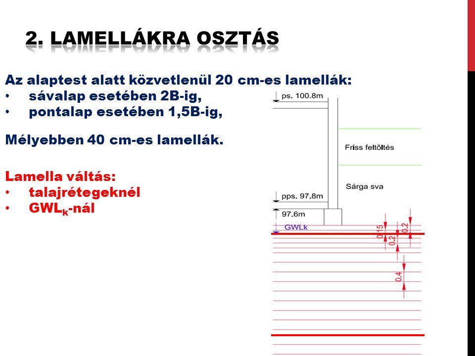 Az alaptest alatt közvetlenül 20 cm-es lamellák: sávalap esetében 2B-ig, pontalap esetében 1,5B-ig, Mélyebben 40 cm-es lamellák. Lamella váltás: talaj