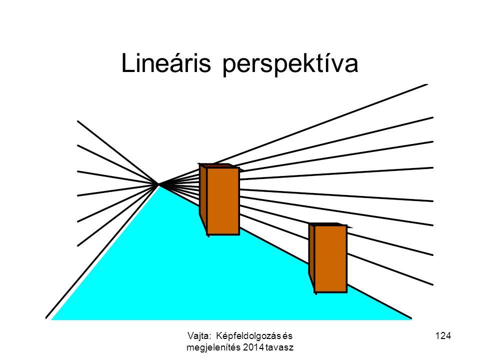 124 Lineáris perspektíva Vajta: Képfeldolgozás és megjelenítés 2014 tavasz