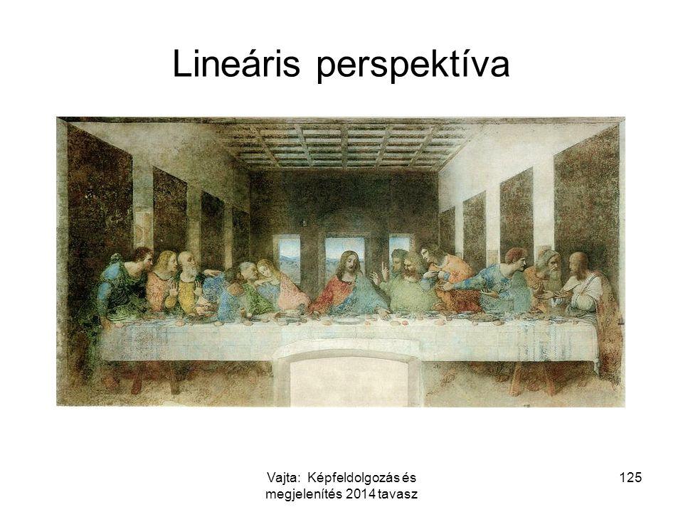 125 Lineáris perspektíva Vajta: Képfeldolgozás és megjelenítés 2014 tavasz