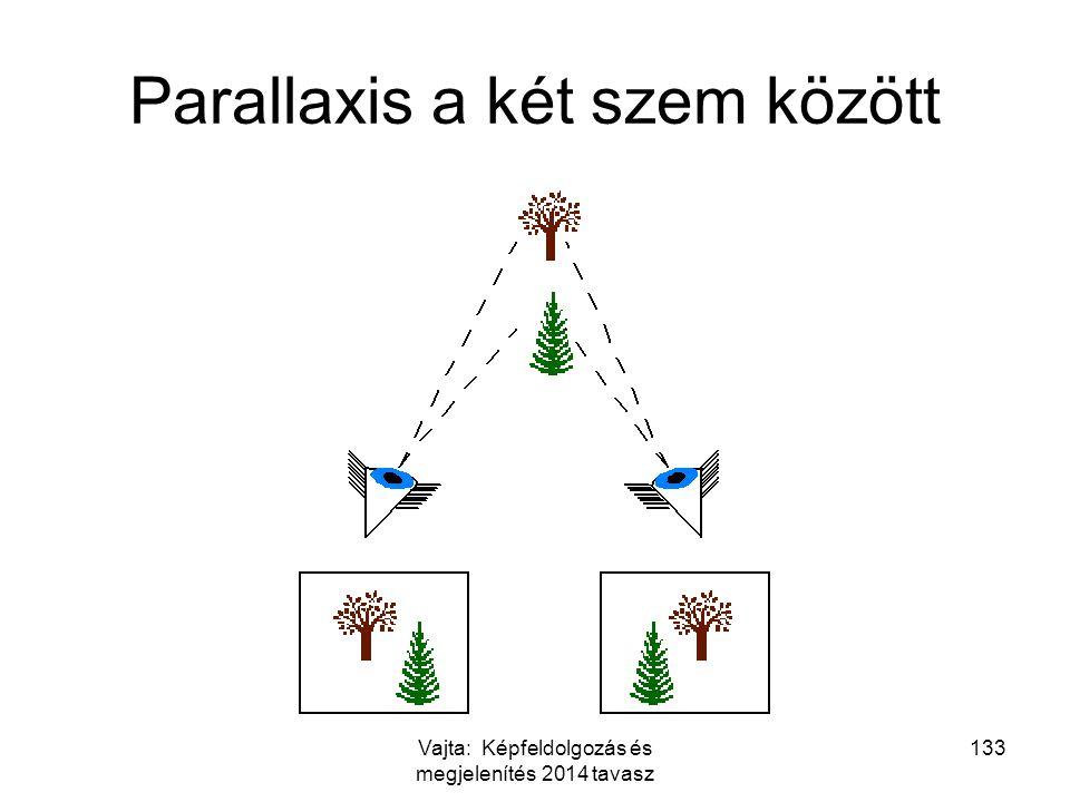133 Parallaxis a két szem között Vajta: Képfeldolgozás és megjelenítés 2014 tavasz