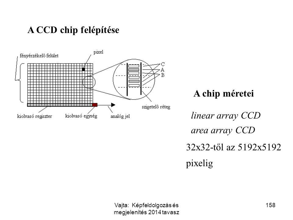 158 A CCD chip felépítése A chip méretei linear array CCD area array CCD 32x32-től az 5192x5192 pixelig Vajta: Képfeldolgozás és megjelenítés 2014 tav