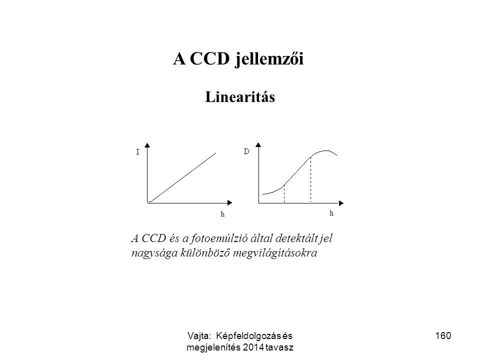 160 A CCD jellemzői Linearitás A CCD és a fotoemúlzió által detektált jel nagysága különböző megvilágításokra Vajta: Képfeldolgozás és megjelenítés 20