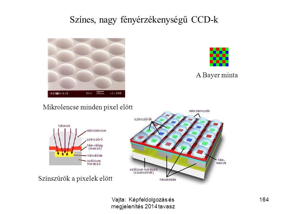 164 A Bayer minta Színes, nagy fényérzékenységű CCD-k Mikrolencse minden pixel előtt Színszűrők a pixelek előtt Vajta: Képfeldolgozás és megjelenítés