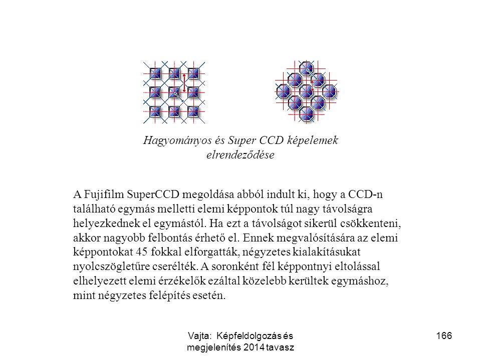 166 A Fujifilm SuperCCD megoldása abból indult ki, hogy a CCD-n található egymás melletti elemi képpontok túl nagy távolságra helyezkednek el egymástó