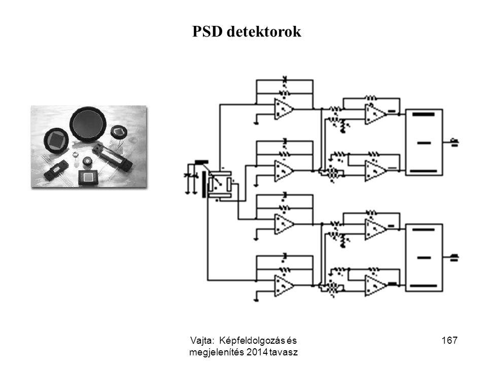 167 PSD detektorok Vajta: Képfeldolgozás és megjelenítés 2014 tavasz