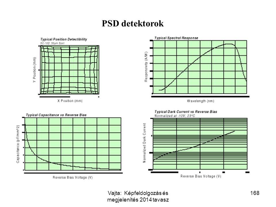 168 PSD detektorok Vajta: Képfeldolgozás és megjelenítés 2014 tavasz