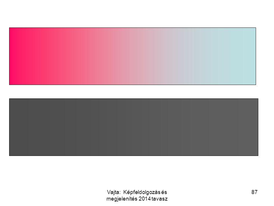87Vajta: Képfeldolgozás és megjelenítés 2014 tavasz