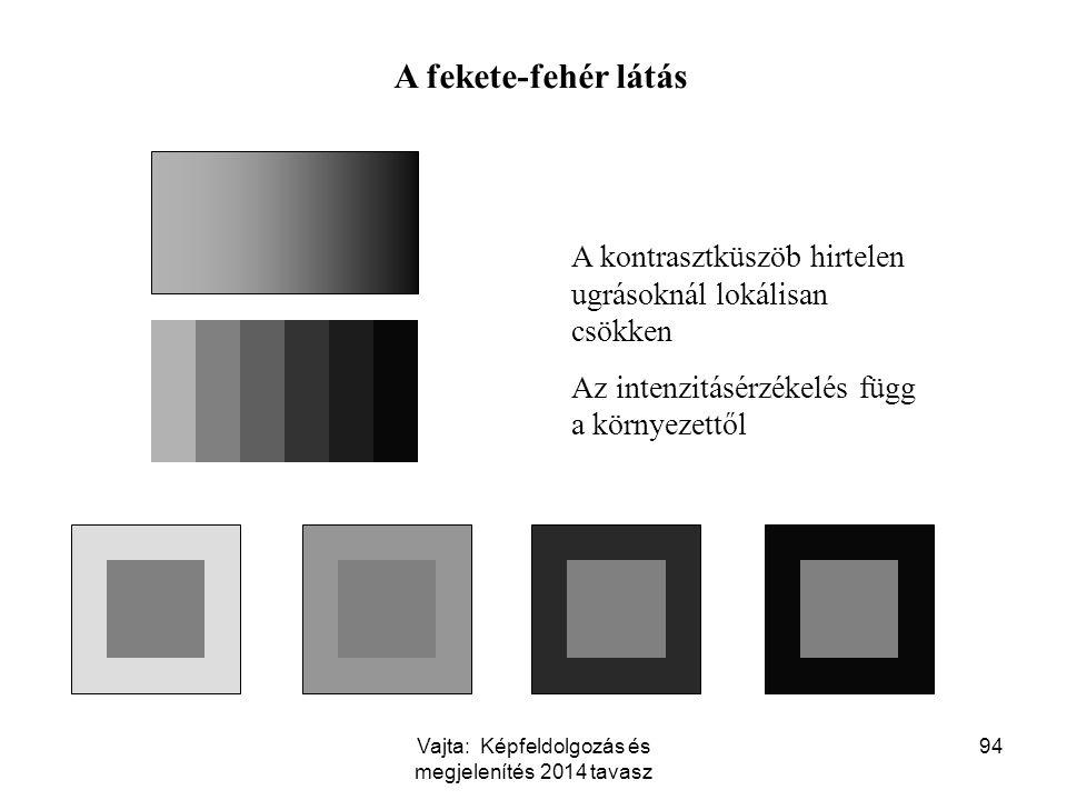 94 A fekete-fehér látás A kontrasztküszöb hirtelen ugrásoknál lokálisan csökken Az intenzitásérzékelés függ a környezettől Vajta: Képfeldolgozás és me