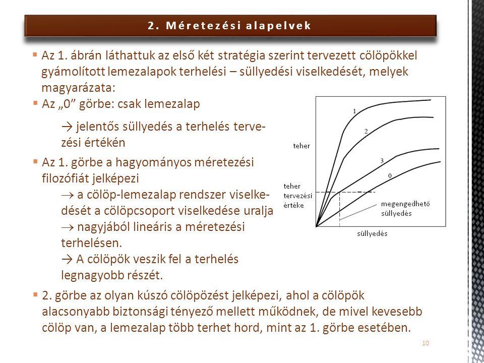 2.Méretezési alapelvek  Az 1.