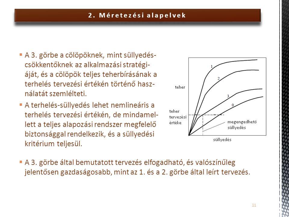 2.Méretezési alapelvek  A 3.
