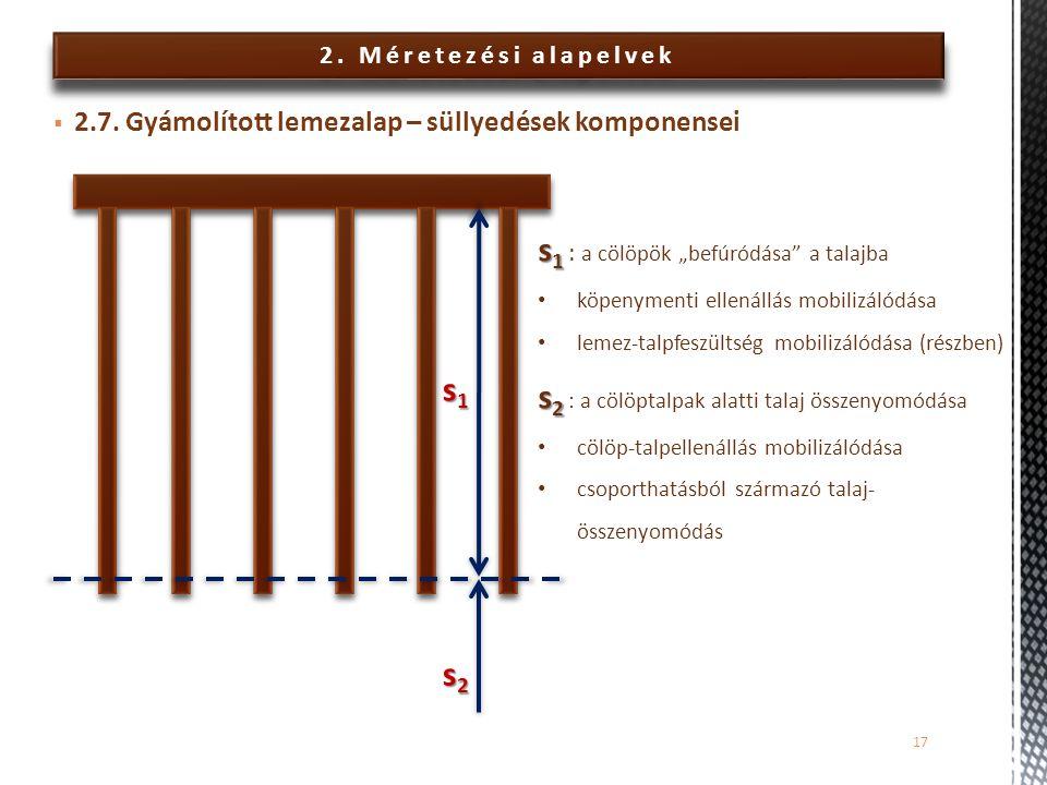 """2. Méretezési alapelvek 17 s 1 s 1 : a cölöpök """"befúródása"""" a talajba köpenymenti ellenállás mobilizálódása lemez-talpfeszültség mobilizálódása (részb"""