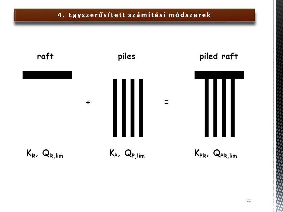 4. Egyszerűsített számítási módszerek 22