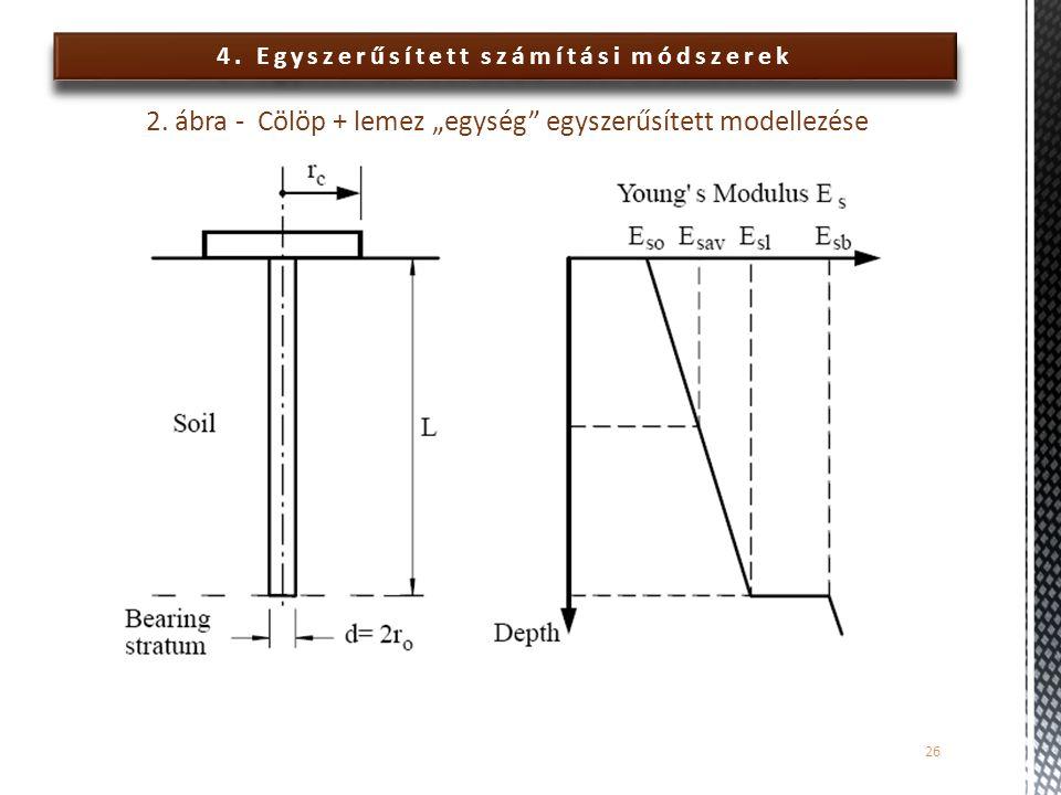 4.Egyszerűsített számítási módszerek 2.