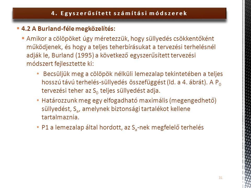 4. Egyszerűsített számítási módszerek  4.2 A Burland-féle megközelítés:  Amikor a cölöpöket úgy méretezzük, hogy süllyedés csökkentőként működjenek,