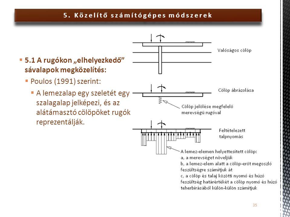 """5. Közelítő számítógépes módszerek  5.1 A rugókon """"elhelyezkedő"""" sávalapok megközelítés:  Poulos (1991) szerint:  A lemezalap egy szeletét egy szal"""