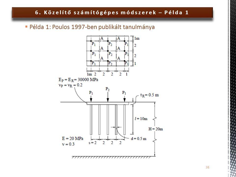6. Közelítő számítógépes módszerek – Példa 1  Példa 1: Poulos 1997-ben publikált tanulmánya 38