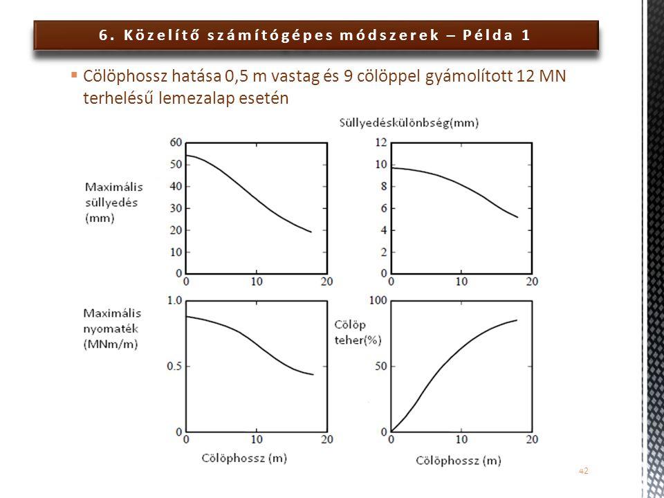 6. Közelítő számítógépes módszerek – Példa 1  Cölöphossz hatása 0,5 m vastag és 9 cölöppel gyámolított 12 MN terhelésű lemezalap esetén 42