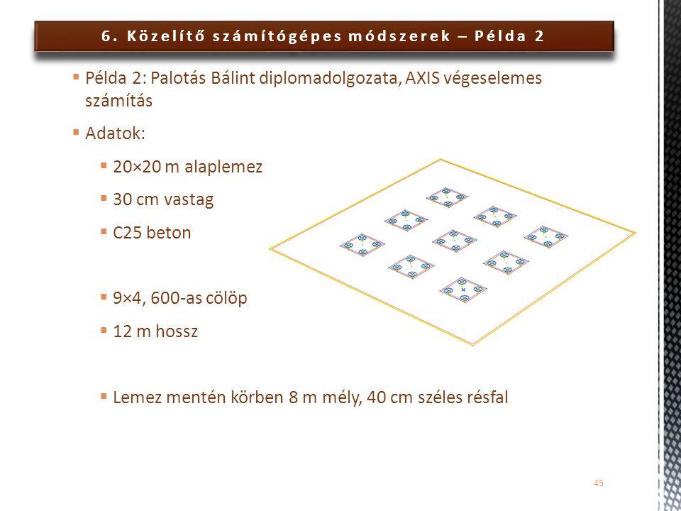 6. Közelítő számítógépes módszerek – Példa 2  Példa 2: Palotás Bálint diplomadolgozata, AXIS végeselemes számítás  Adatok:  20×20 m alaplemez  30