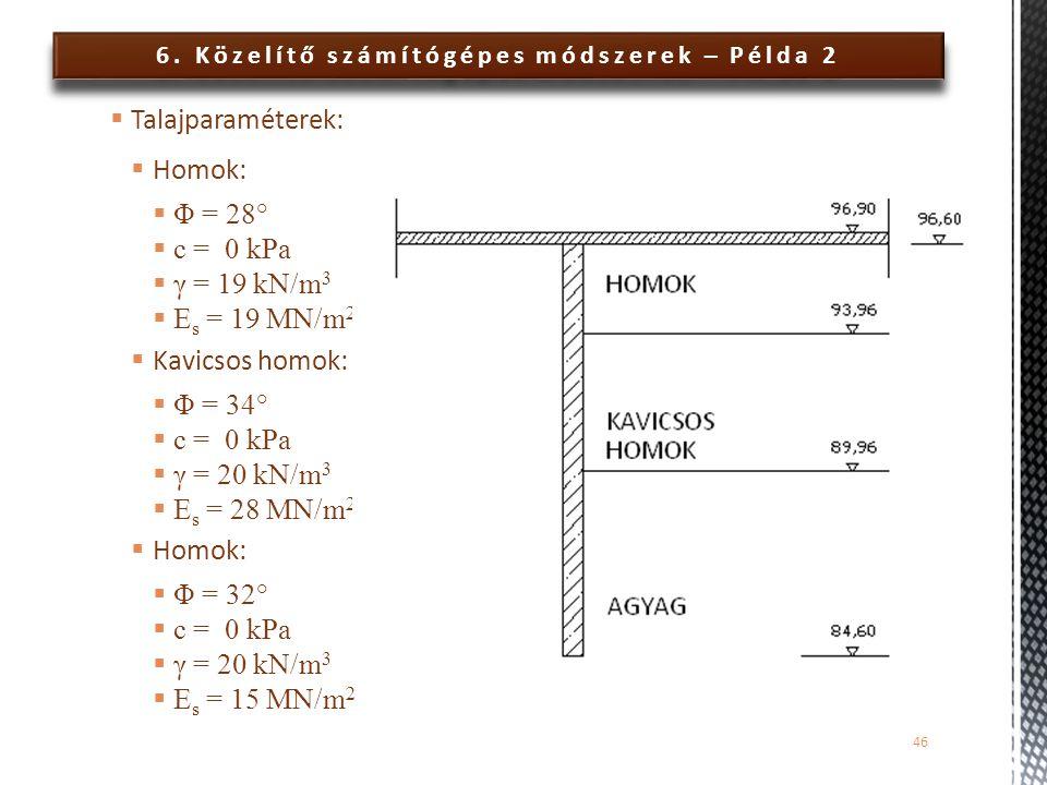 6. Közelítő számítógépes módszerek – Példa 2  Talajparaméterek:  Homok:  Φ = 28°  c = 0 kPa  γ = 19 kN/m 3  E s = 19 MN/m 2  Kavicsos homok: 