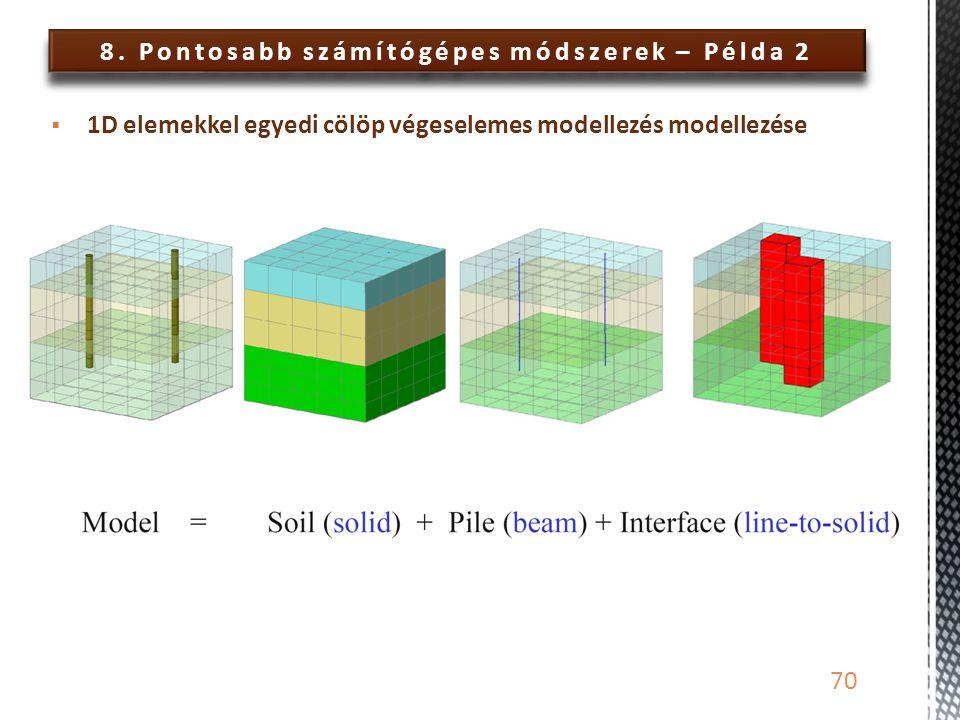 8. Pontosabb számítógépes módszerek – Példa 2 70  1D elemekkel egyedi cölöp végeselemes modellezés modellezése