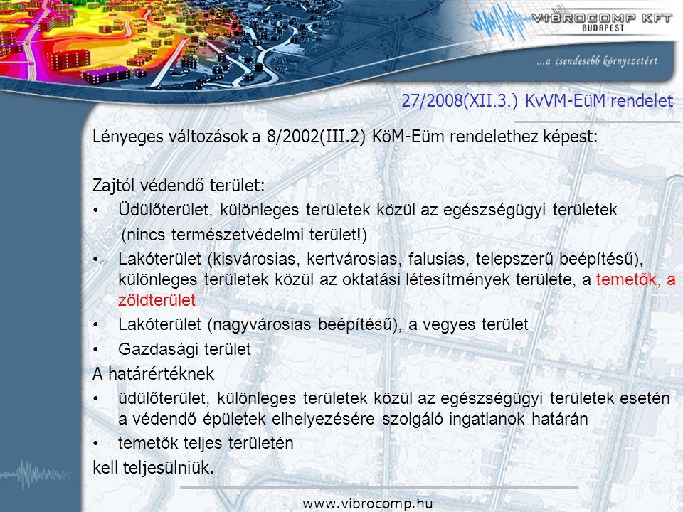 27/2008(XII.3.) KvVM-EüM rendelet Lényeges változások a 8/2002(III.2) KöM-Eüm rendelethez képest: Zajtól védendő terület: Üdülőterület, különleges ter