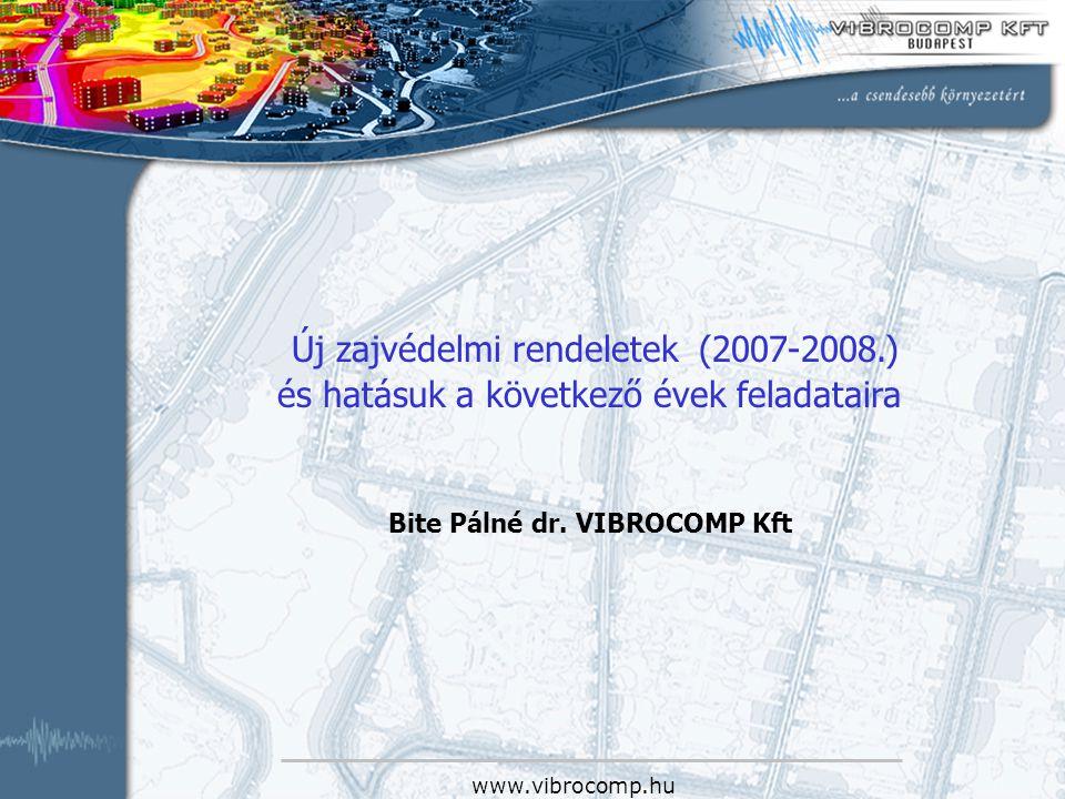 www.vibrocomp.hu Új zajvédelmi rendeletek (2007-2008.) és hatásuk a következő évek feladataira Bite Pálné dr. VIBROCOMP Kft