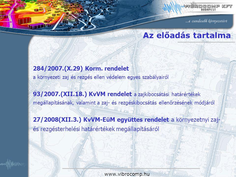 www.vibrocomp.hu Az előadás tartalma 284/2007.(X.29) Korm. rendelet a környezeti zaj és rezgés ellen védelem egyes szabályairól 93/2007.(XII.18.) KvVM